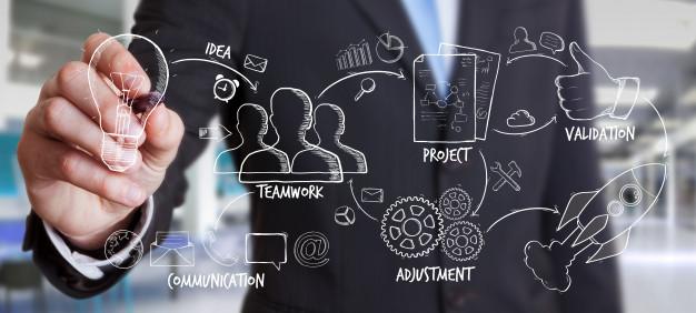 formal business plan
