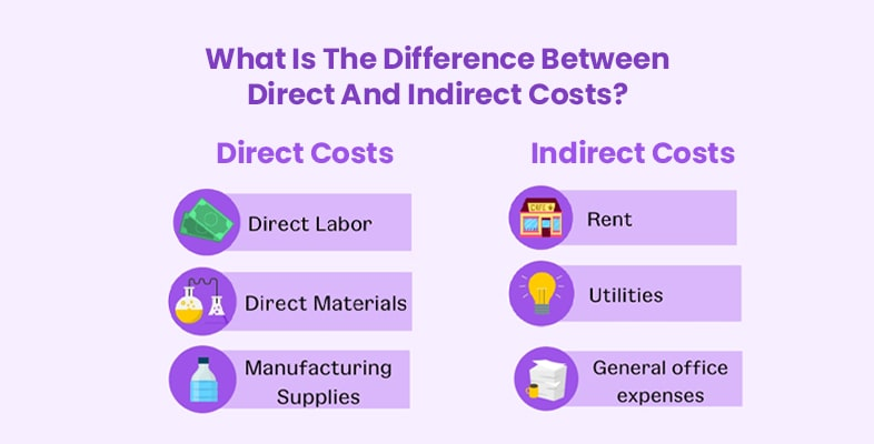 What Is The Difference Between Direct And Indirect Costs